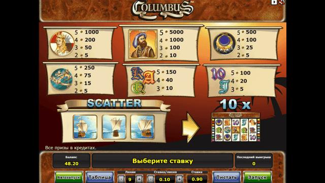 Характеристики слота Columbus 0